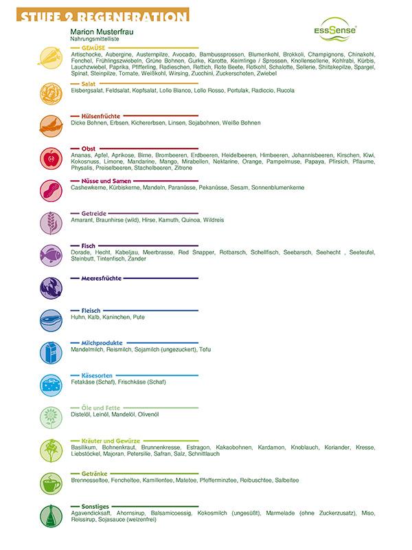 EssSense: das ausgereifte Ernährungskonzept für die Praxis